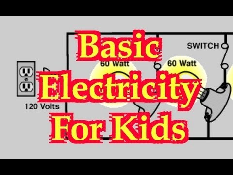 Basic Electricity for kids - Very educational film showing kids h...
